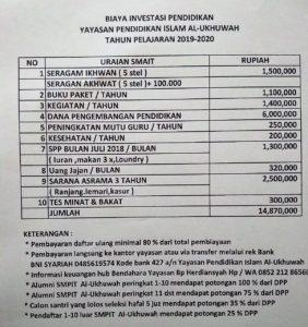 biaya-ppdb-2019
